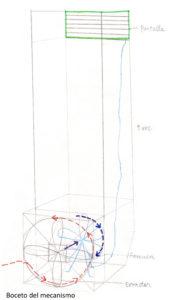 diagrama-retorno